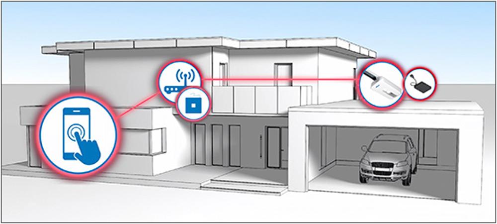 Garagentorantrieb Smart Home